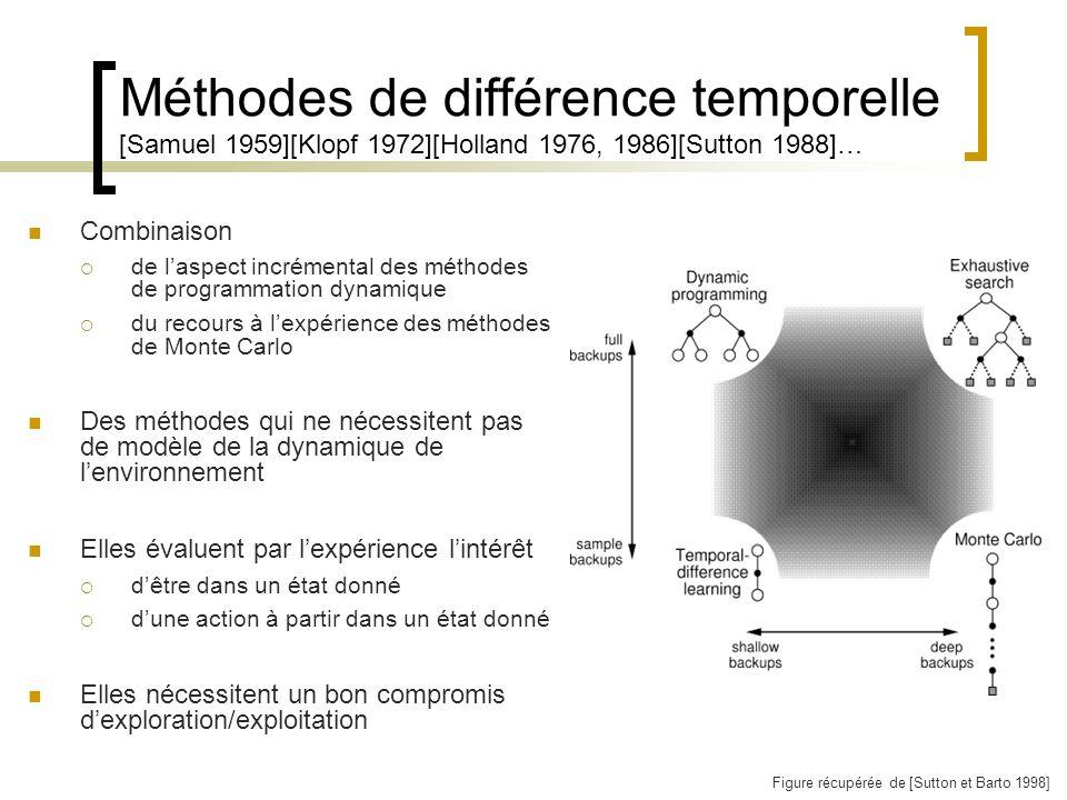 Méthodes de différence temporelle [Samuel 1959][Klopf 1972][Holland 1976, 1986][Sutton 1988]…